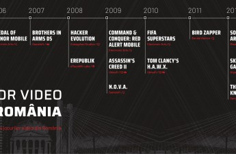 Timeline_Bucharest Gaming Week